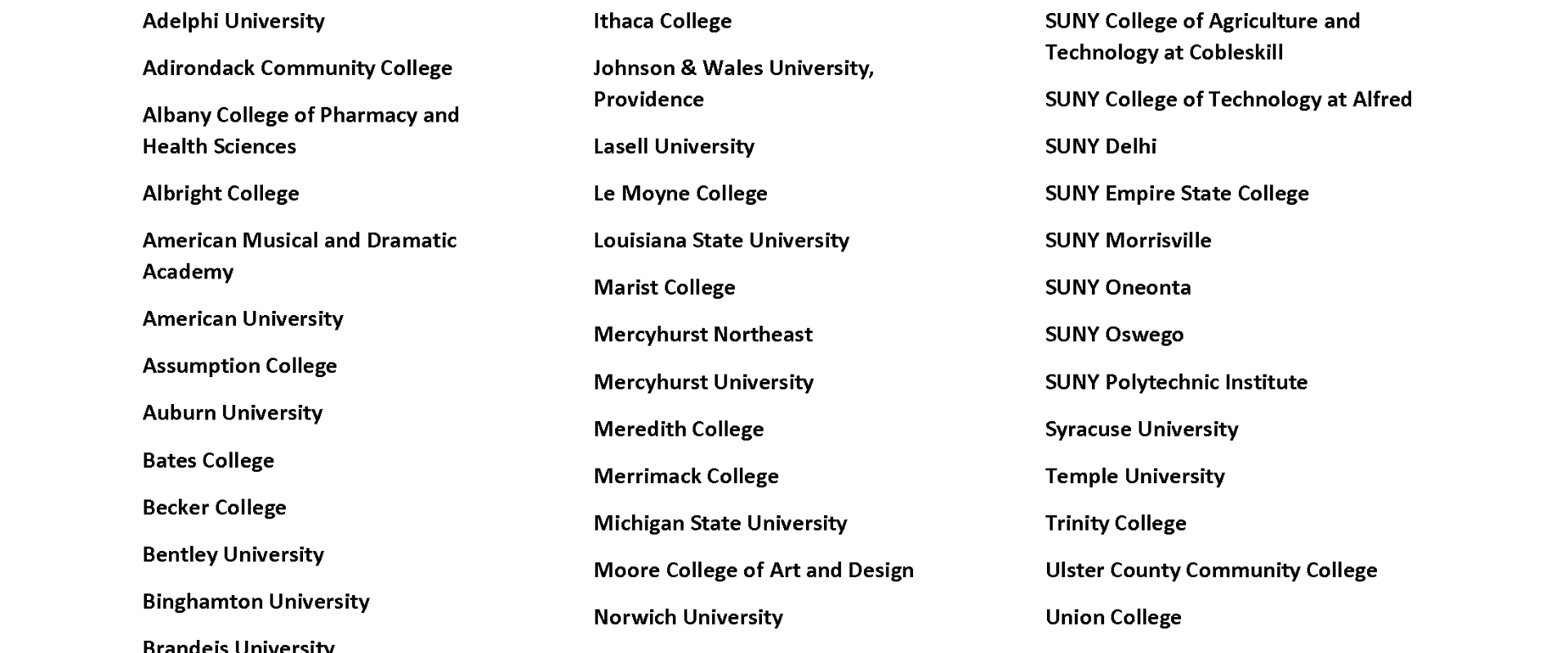Class of 2020 Colleges